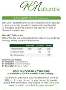hb naturals fast start bonus