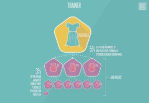 lularoe trainer compensation