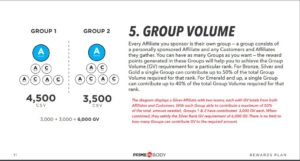 prime my body group volume