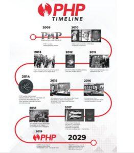 php website screenshot