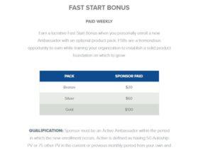 zilis fast start bonus